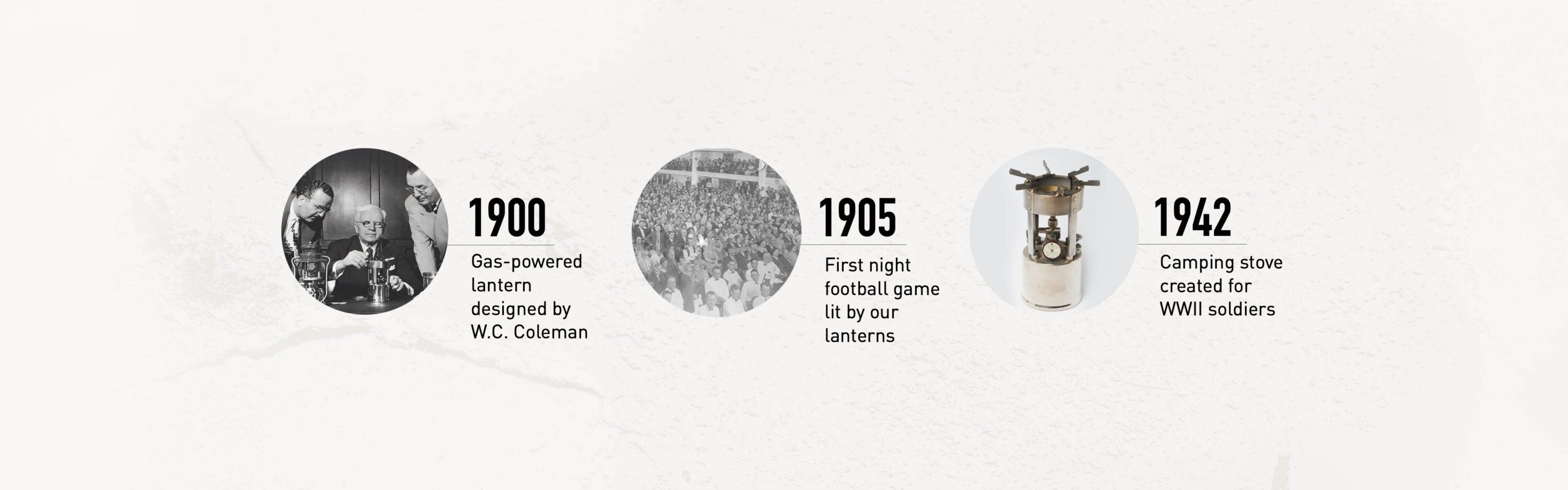 Timeline – 1900 gas lantern designed, 1905 1st night football game played lit by lanterns, 1942 camping stove made for WWII