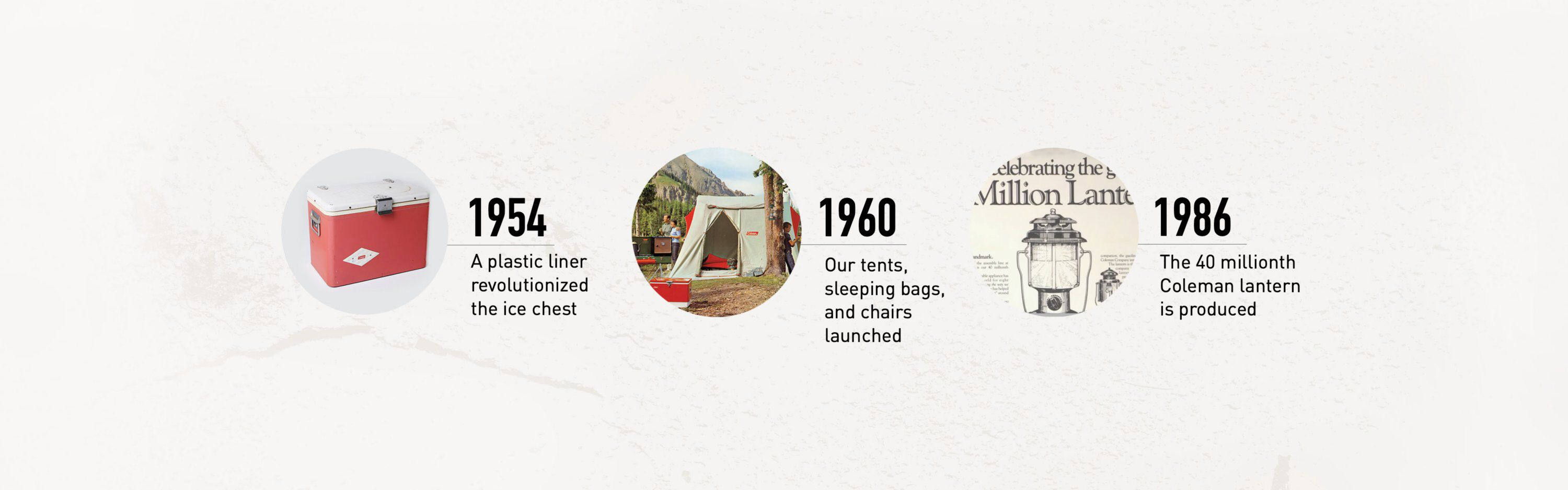 Timeline - 1954 ice chest launch, 1960 tents, sleeping bags and chairs launched, 1986 40 million lanterns made